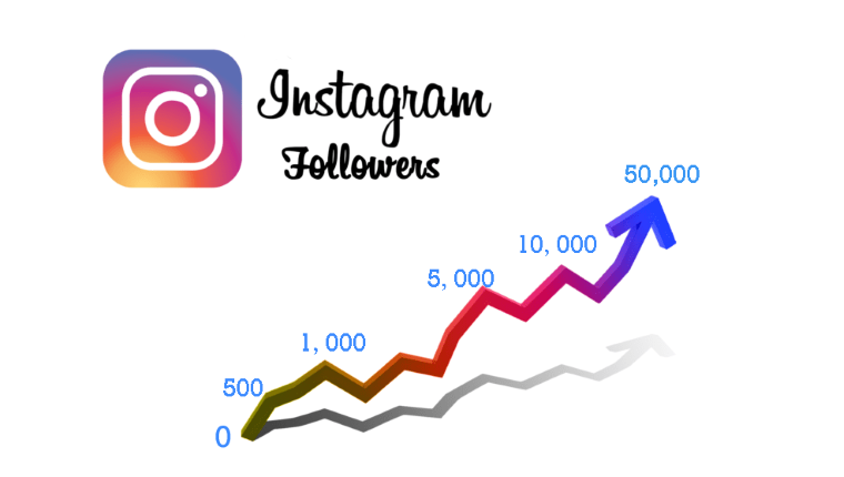 Remarkable Tips Concerning Instagram Password Biscuit From Unlikely Resources